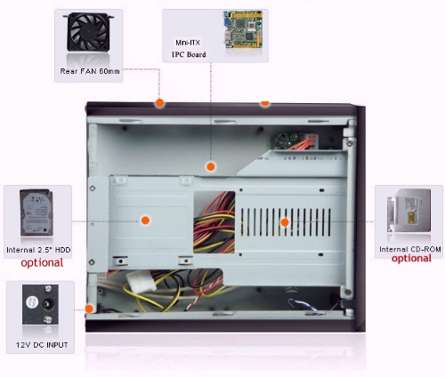 Mini PC case mini-ITX